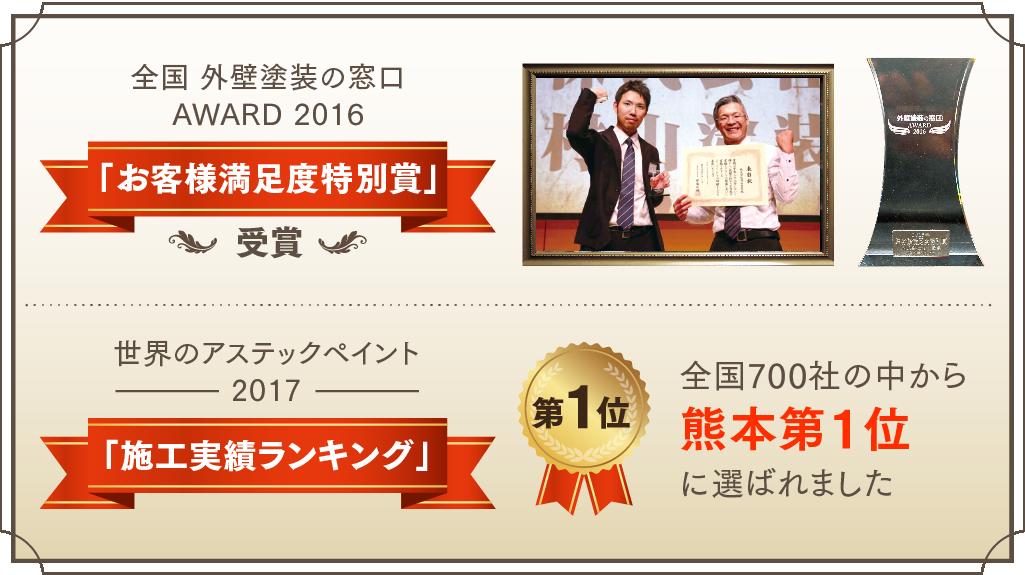 お客様満足度特別賞・施工実績ランキング