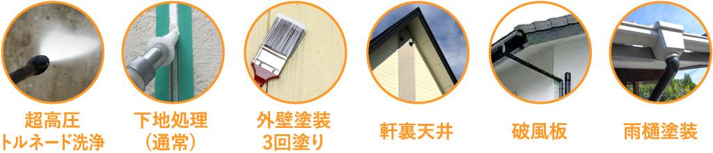 外壁塗装の価格表